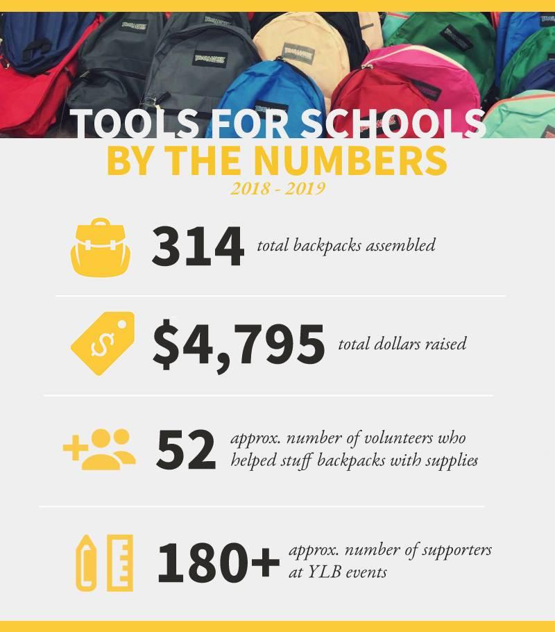 Tools for Schools YLB